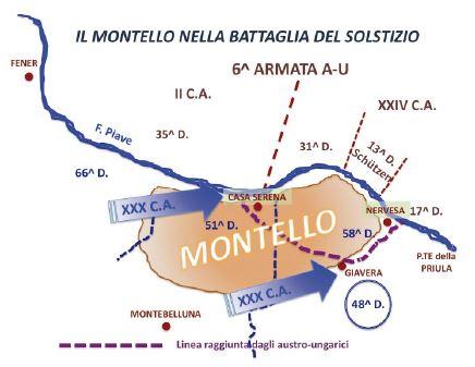 montello, battaglia