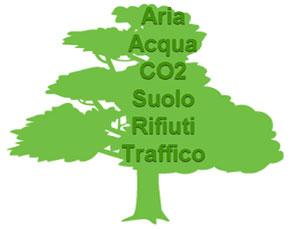 Ambiente a Treviso