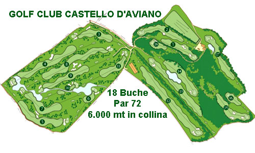 Golf club Aviano - percorso