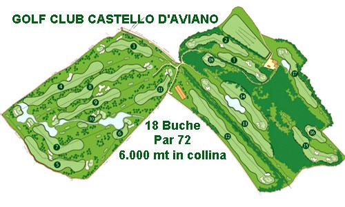 Golf club Aviano - percorso
